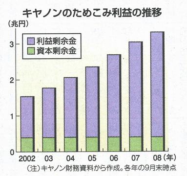 Graph_canon200